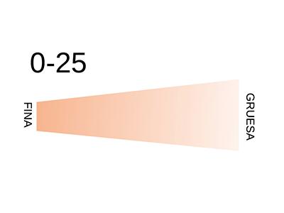 GRANULOMETRIA-025