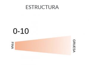 estructura sustrato proberries