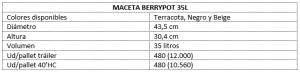 ficha-tecnica-berrypot-35l